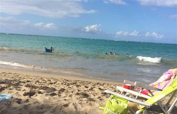 Playa de Loiza
