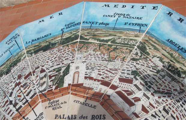 Panorama of Perpignan