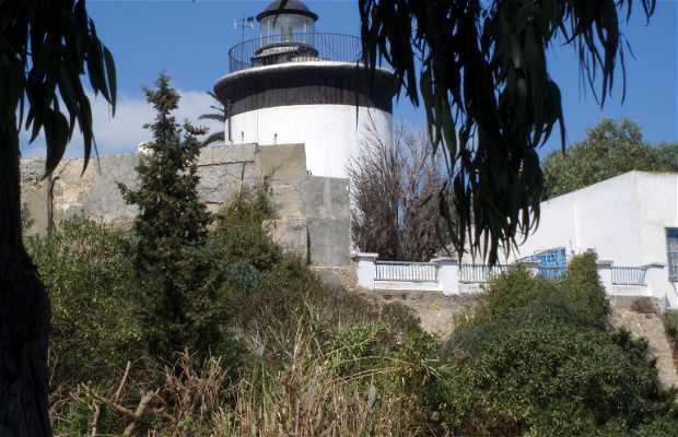 Lighthouse of Ras Qatarjamah