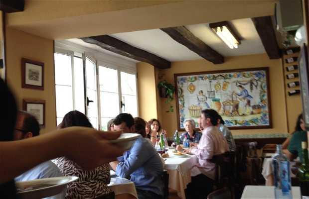 Restaurante Taberna del Piano