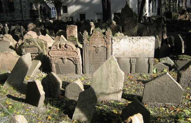 Tomb of Judah Loew ben Bezalel