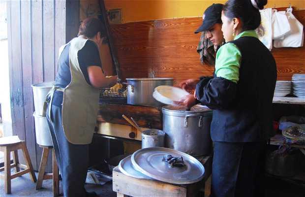 Chicharronerías de Cuzco