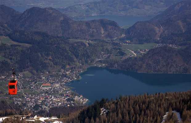 Lacs d'Autriche