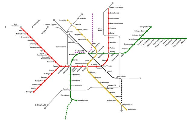 Metro de Milan