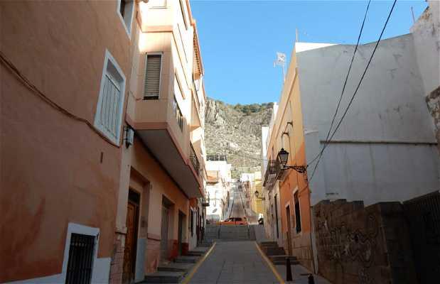 El Barrio del Pozo
