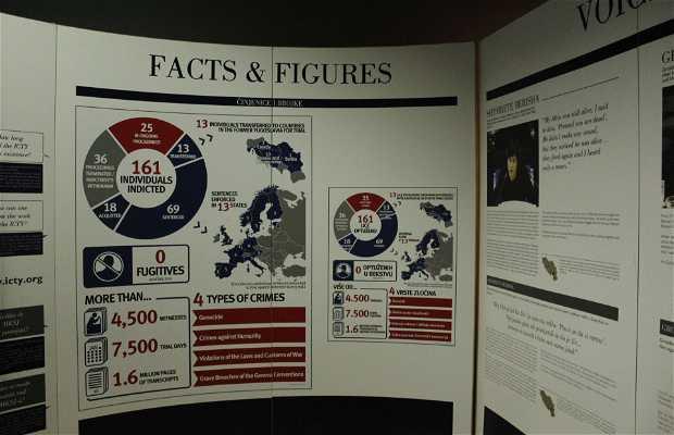 Museo del Genocidio y los Crímenes contra la Humanidad