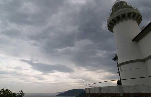 Faro Monte Igueldo