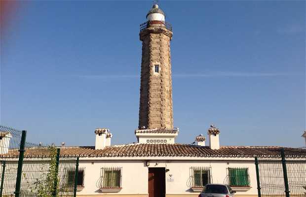 Faro Estepona