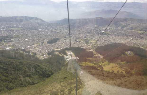 Funicolare di Quito