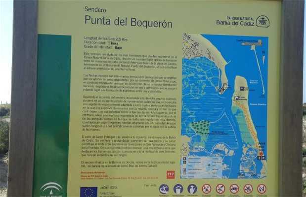 Sendero de la Punta del Boquerón