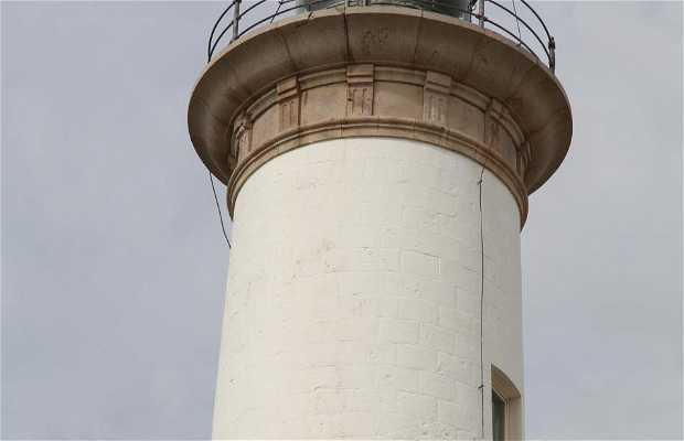 Botafoch Lighthouse