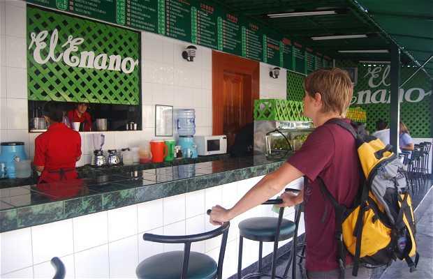 Jugos El Enano (barrio de Miraflores)