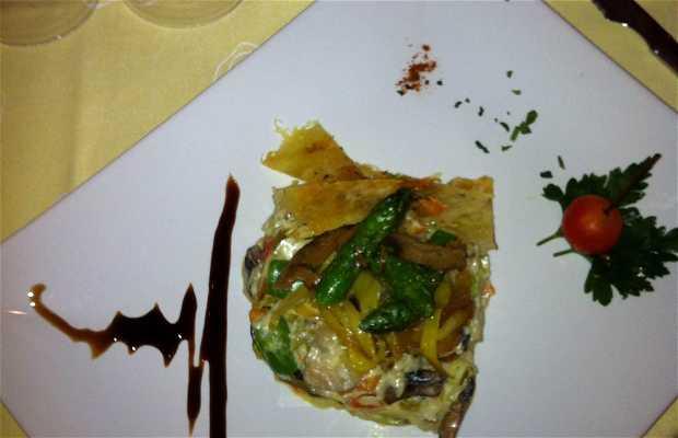 Restaurante Milán