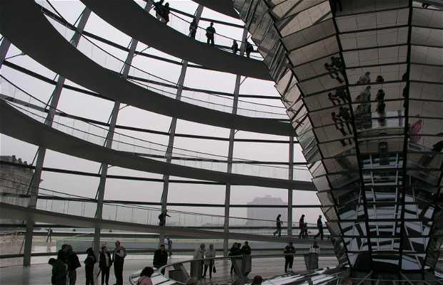 Il Palazzo del Reichstag