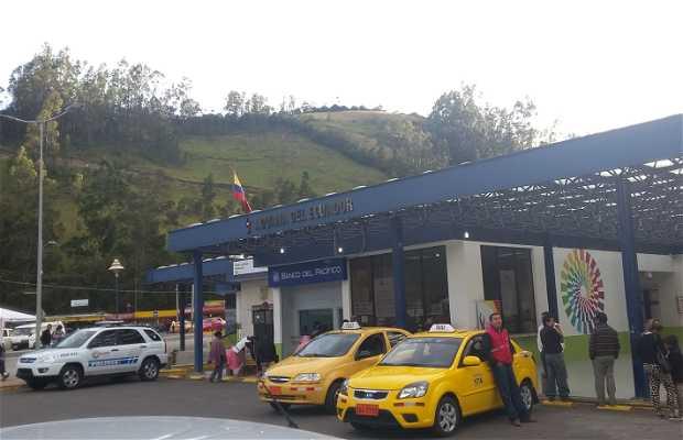 Aduana y Migración del Ecuador Frontera Norte