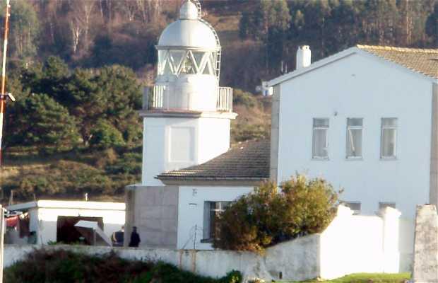 Lighthouse of Punta de San Antón