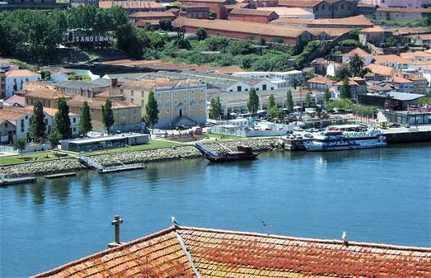 Curso do Rio Douro