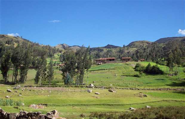 Lucma district - Ancash