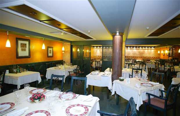 Restaurant El Patio de Goya (Hotel El patio)