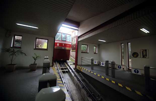 Funicular de Orvieto