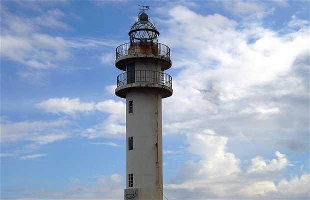El Faro del Instituto canario de ciencias marinas