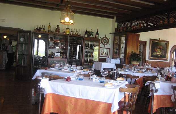 Antonio Hotel and Restaurant