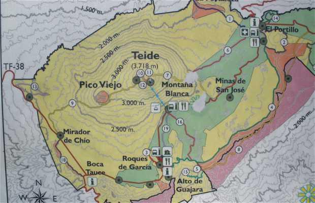 Ruta de ascenso al Teide