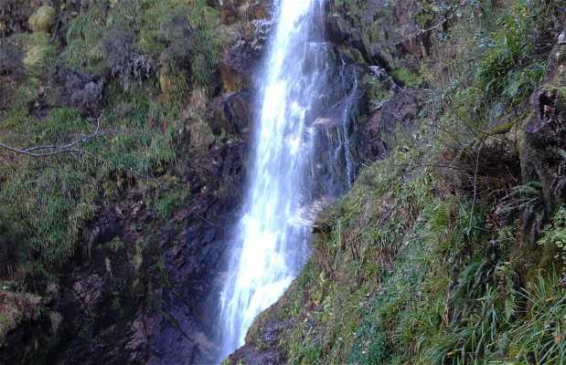 Cascada De Xiblu