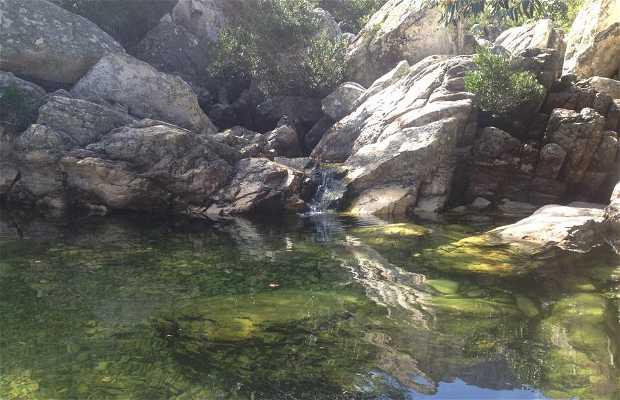 Poços do riacho Boqueirão